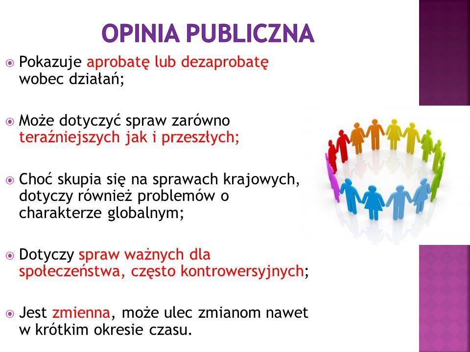 Opinia publiczna Pokazuje aprobatę lub dezaprobatę wobec działań;