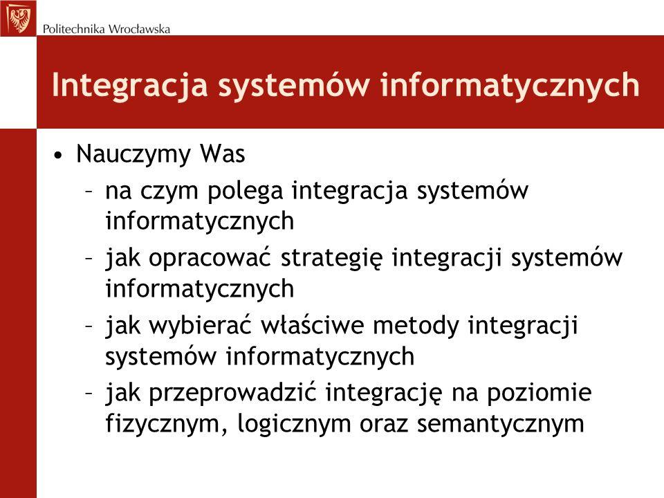 Integracja systemów informatycznych