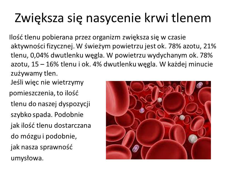 Zwiększa się nasycenie krwi tlenem