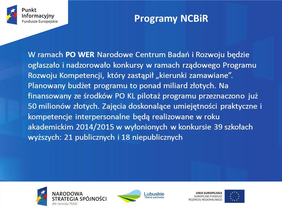 Programy NCBiR