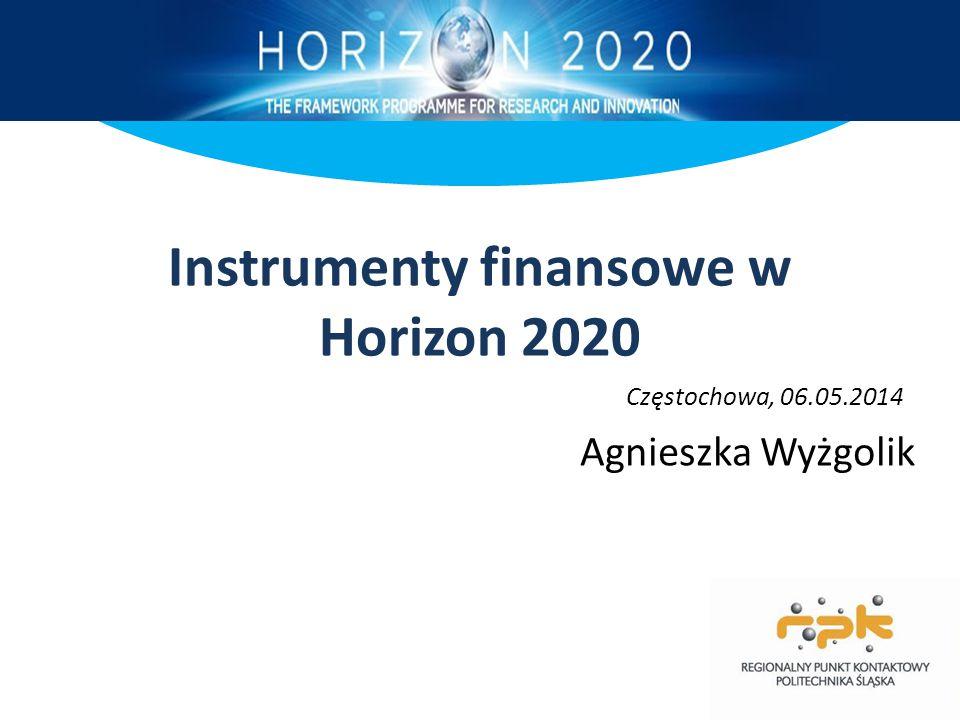 Instrumenty finansowe w Horizon 2020