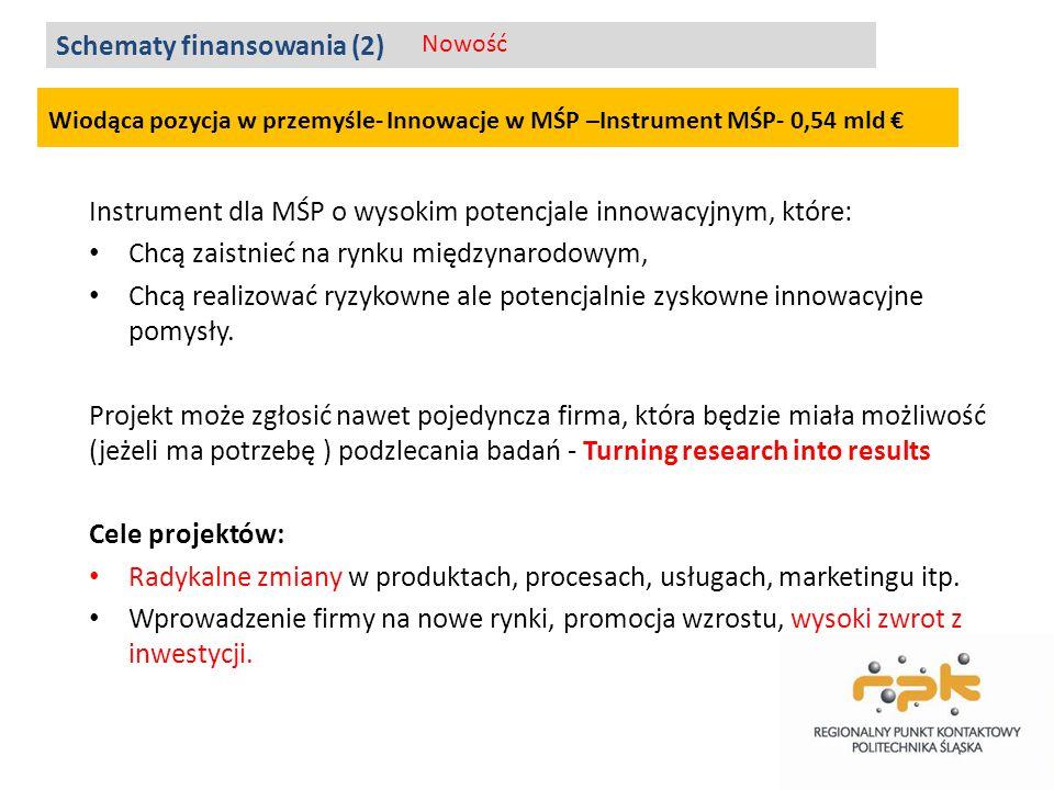 Schematy finansowania (2)