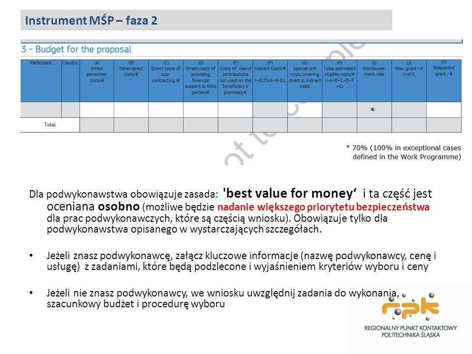 Instrument MŚP – faza 2