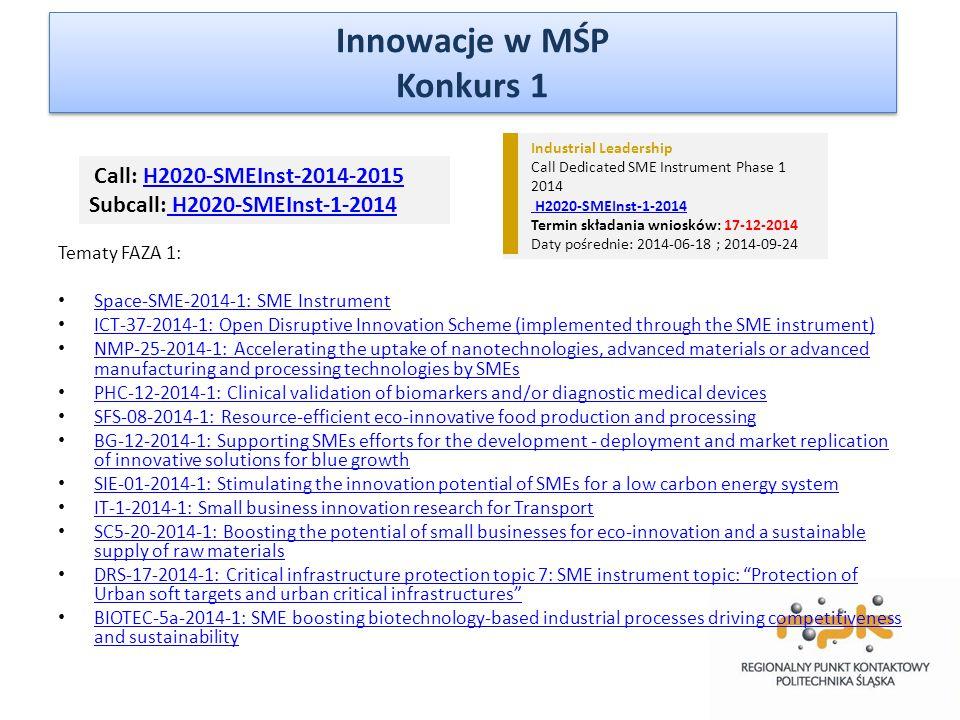 Innowacje w MŚP Konkurs 1