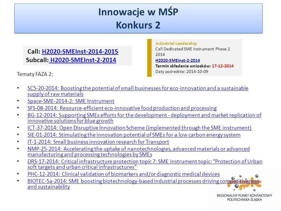 Innowacje w MŚP Konkurs 2