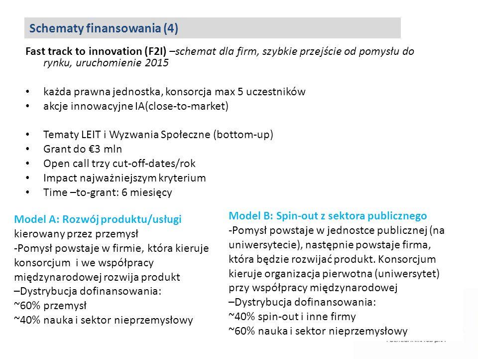 Schematy finansowania (4)