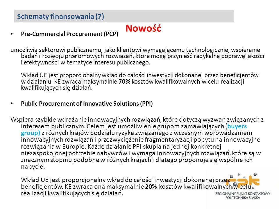 Nowość Schematy finansowania (7)