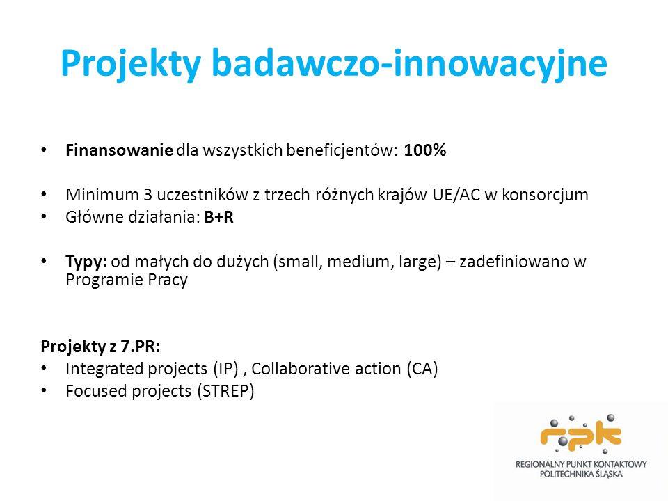 Projekty badawczo-innowacyjne