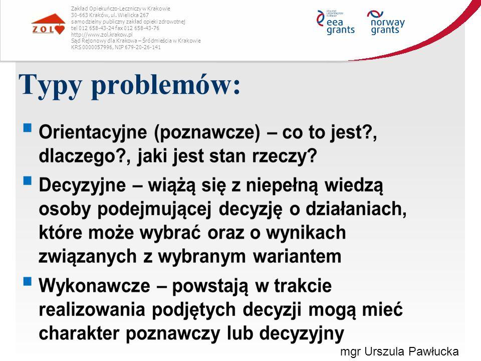 Typy problemów: mgr Urszula Pawłucka