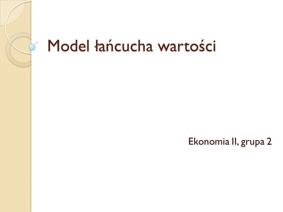 Model łańcucha wartości