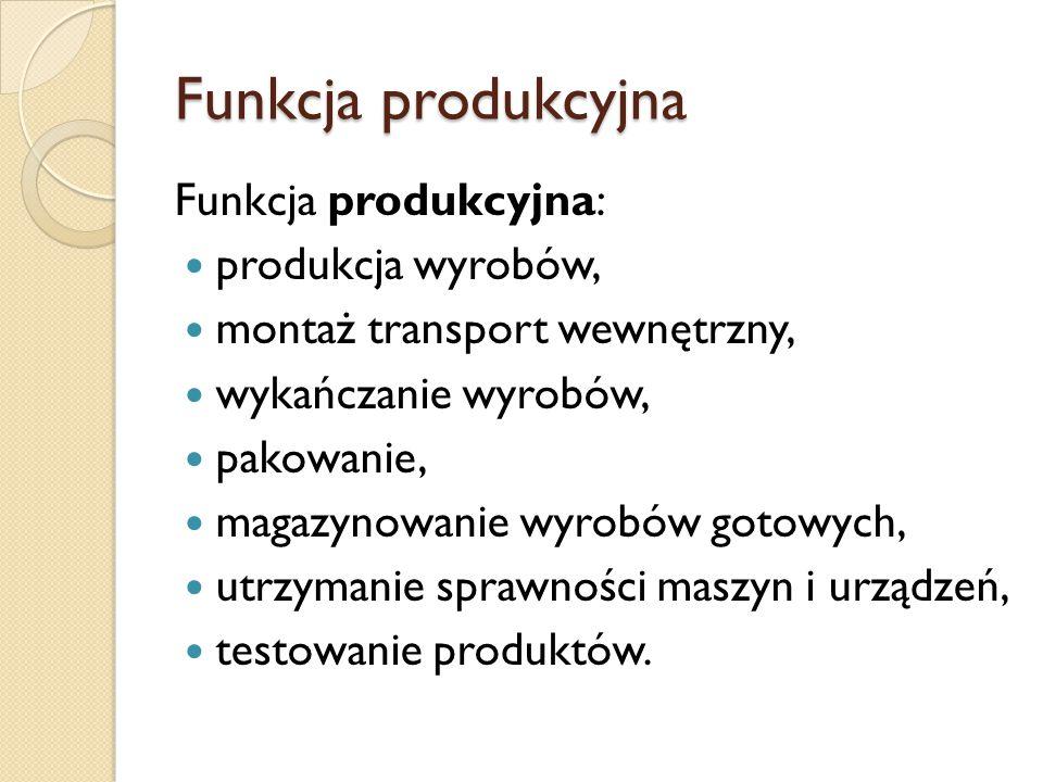 Funkcja produkcyjna Funkcja produkcyjna: produkcja wyrobów,