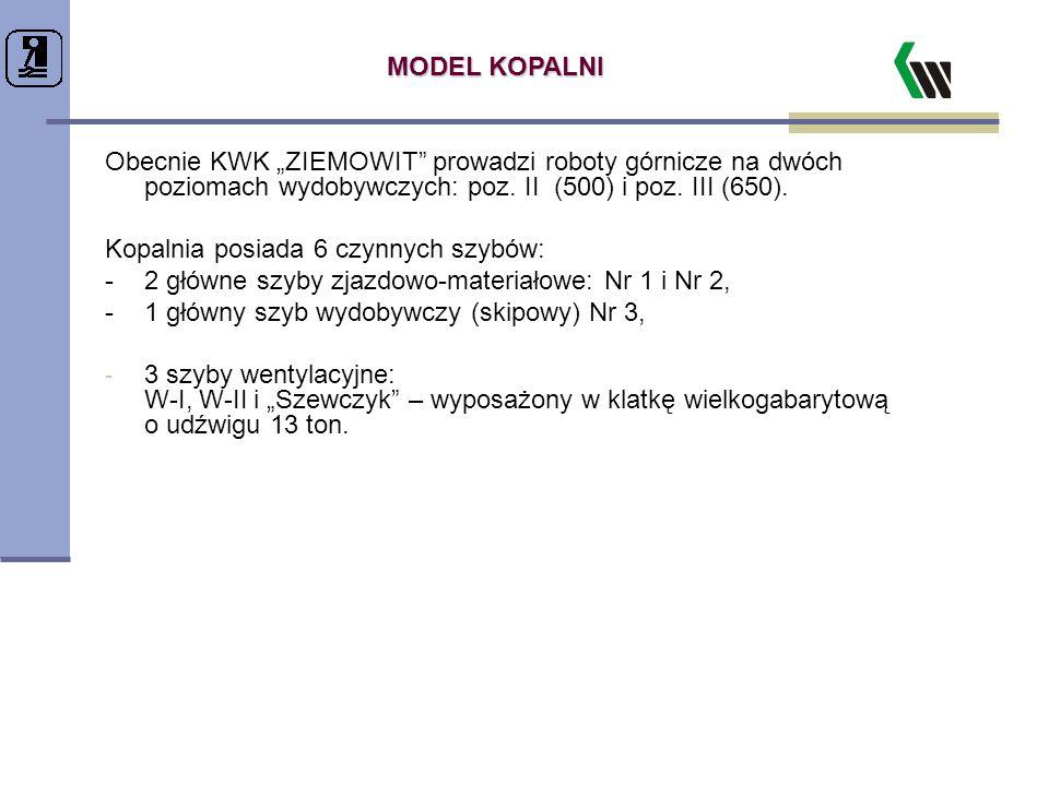"""MODEL KOPALNI Obecnie KWK """"ZIEMOWIT prowadzi roboty górnicze na dwóch poziomach wydobywczych: poz. II (500) i poz. III (650)."""