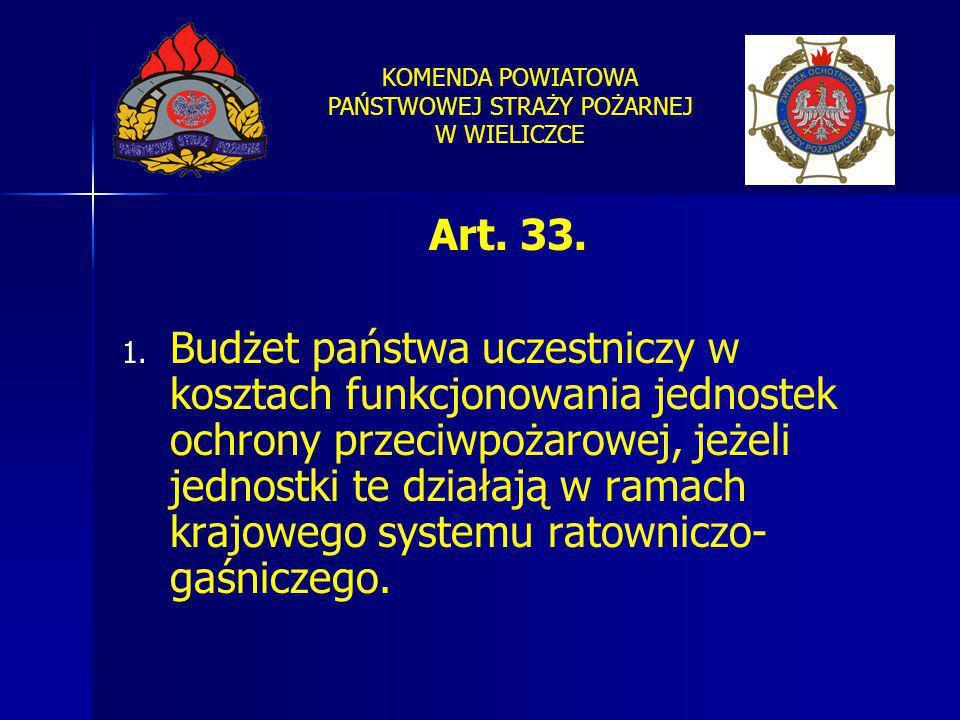 Art. 33.
