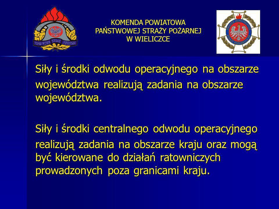 Siły i środki odwodu operacyjnego na obszarze