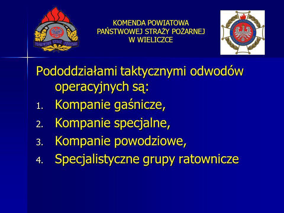 Pododdziałami taktycznymi odwodów operacyjnych są: