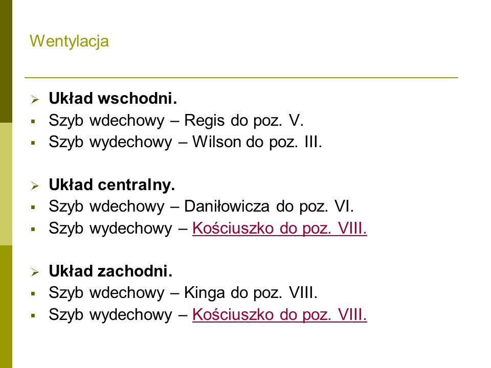 Wentylacja Układ wschodni. Szyb wdechowy – Regis do poz. V. Szyb wydechowy – Wilson do poz. III. Układ centralny.