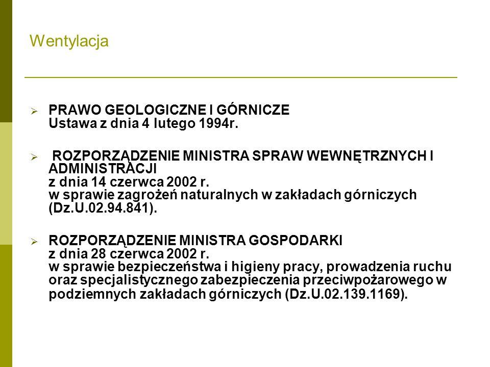 Wentylacja PRAWO GEOLOGICZNE I GÓRNICZE Ustawa z dnia 4 lutego 1994r.