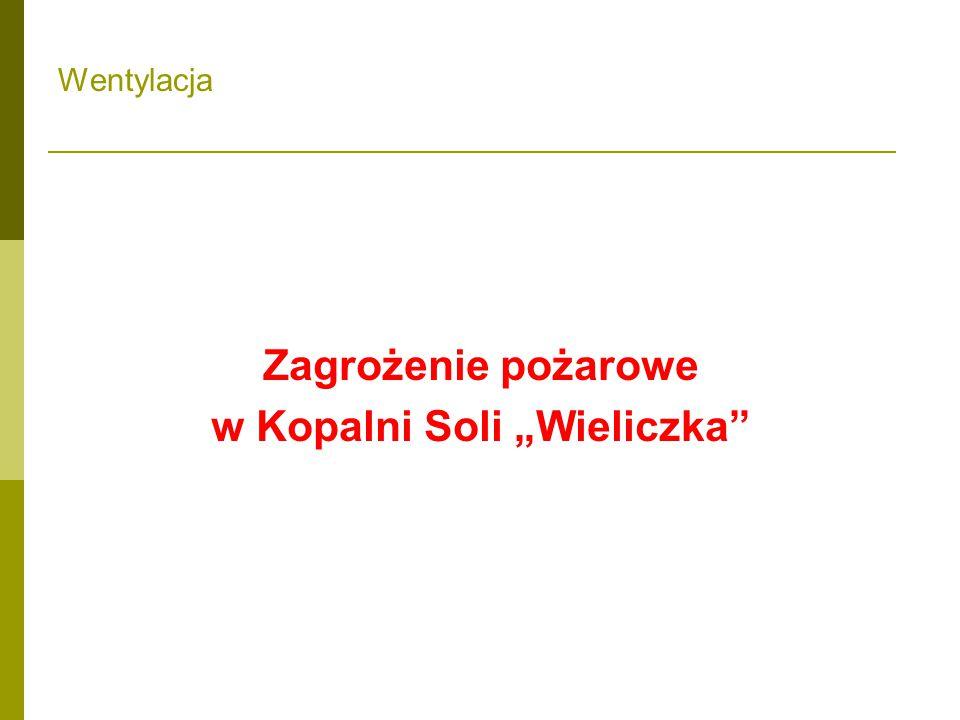 """w Kopalni Soli """"Wieliczka"""