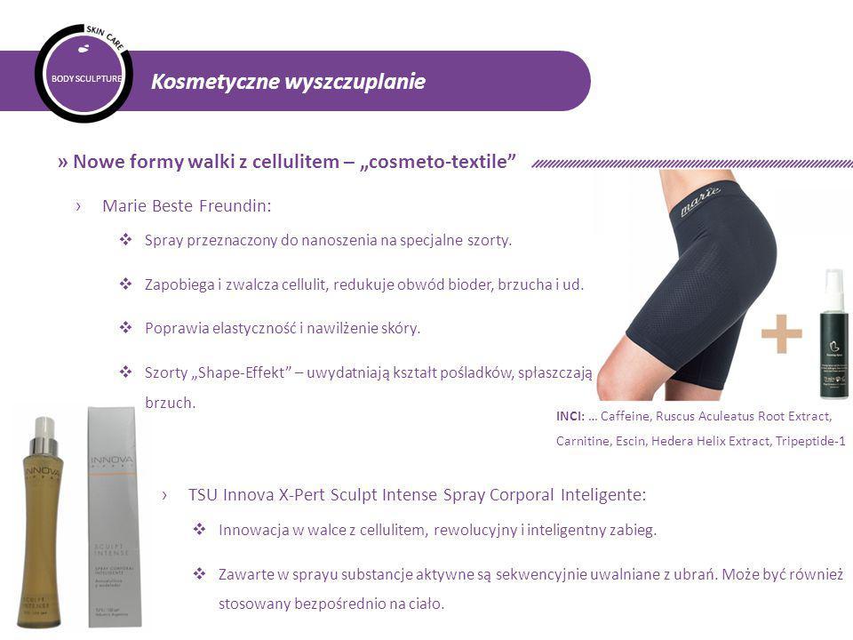 """» Nowe formy walki z cellulitem – """"cosmeto-textile"""