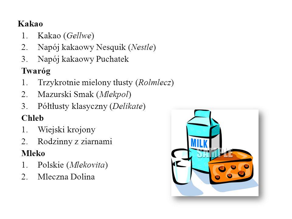 Kakao Kakao (Gellwe) Napój kakaowy Nesquik (Nestle) Napój kakaowy Puchatek. Twaróg. Trzykrotnie mielony tłusty (Rolmlecz)