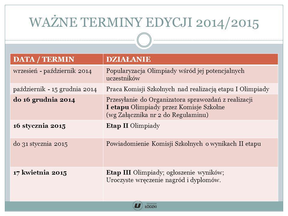 WAŻNE TERMINY EDYCJI 2014/2015 DATA / TERMIN DZIAŁANIE