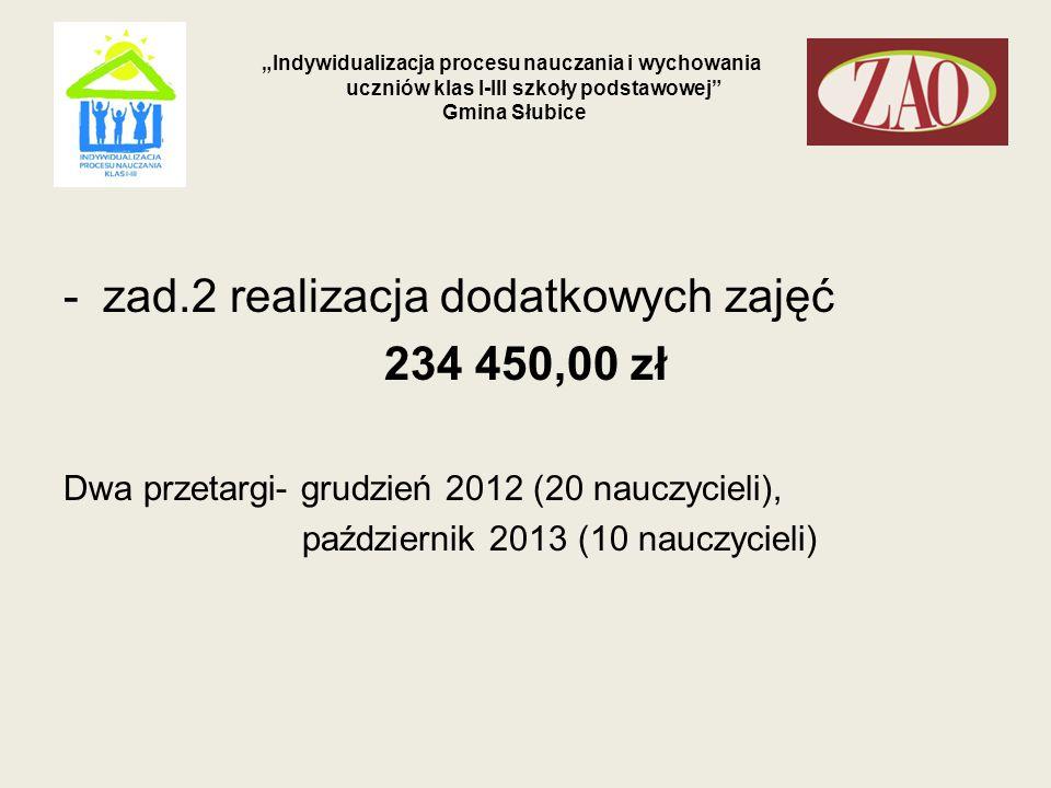 zad.2 realizacja dodatkowych zajęć 234 450,00 zł