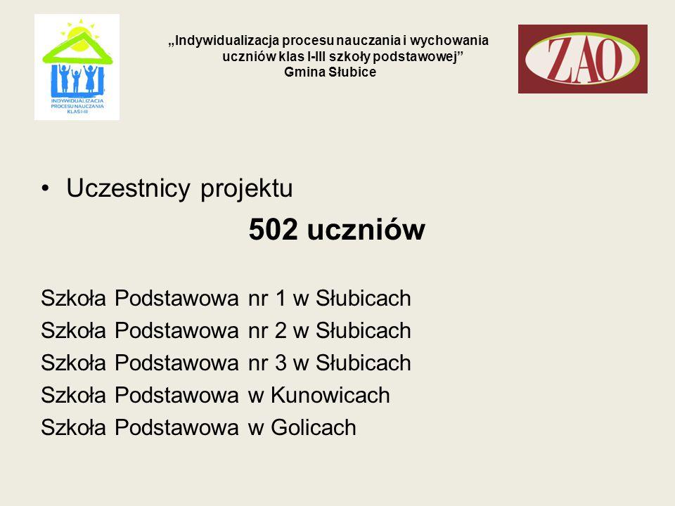 502 uczniów Uczestnicy projektu Szkoła Podstawowa nr 1 w Słubicach