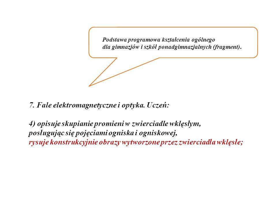 7. Fale elektromagnetyczne i optyka. Uczeń: