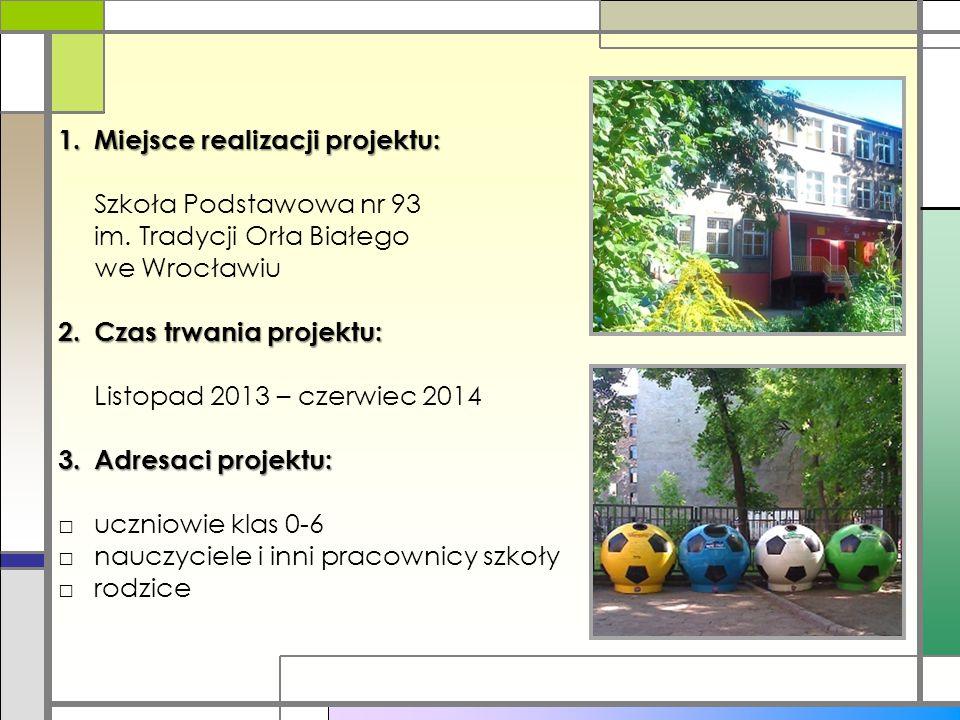 Miejsce realizacji projektu: