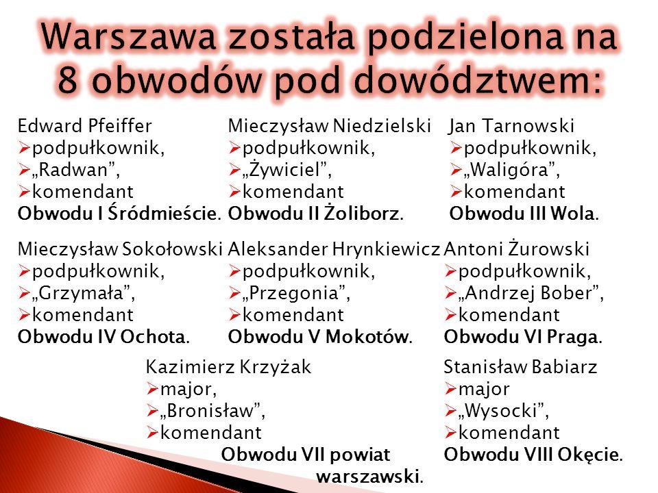 Warszawa została podzielona na 8 obwodów pod dowództwem: