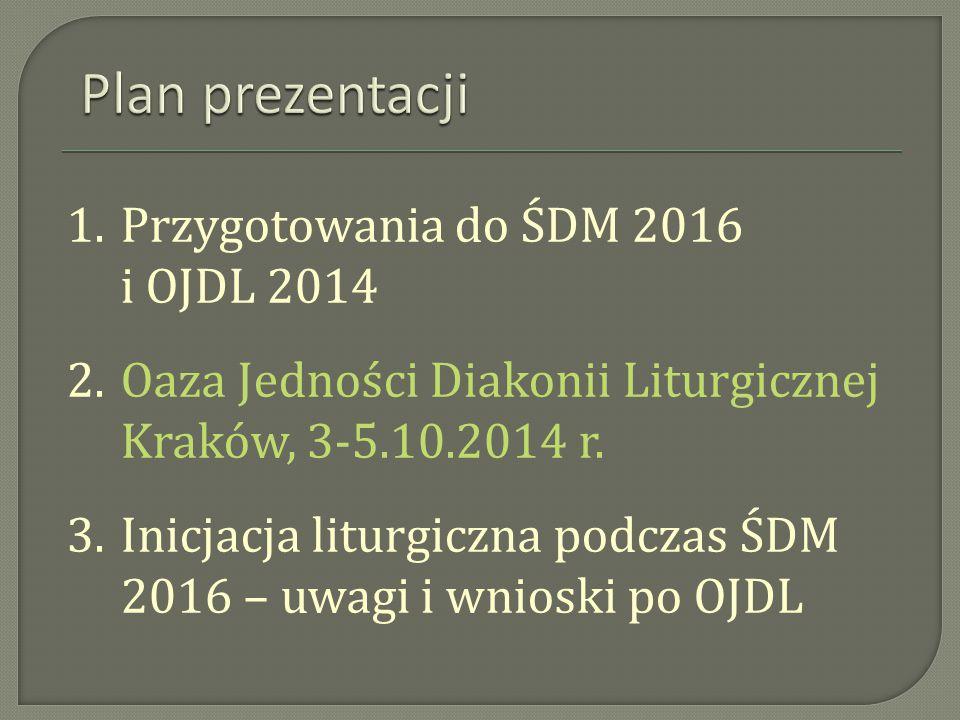 Plan prezentacji Przygotowania do ŚDM 2016 i OJDL 2014