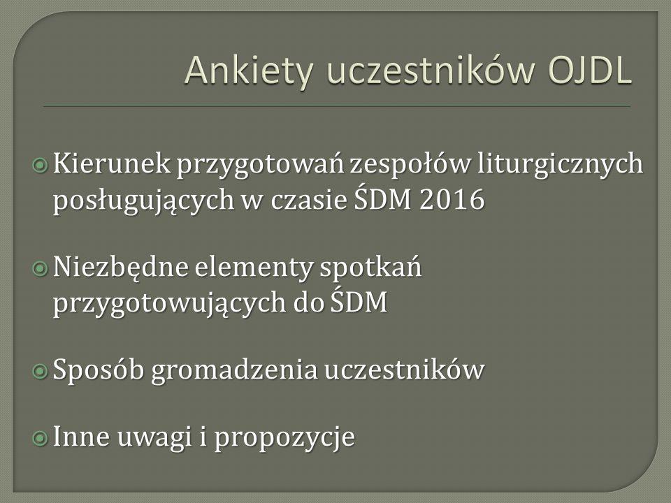 Ankiety uczestników OJDL