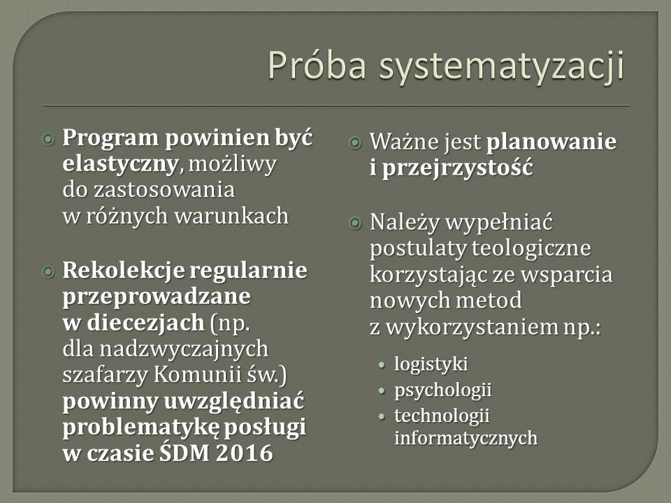 Próba systematyzacji Program powinien być elastyczny, możliwy do zastosowania w różnych warunkach.