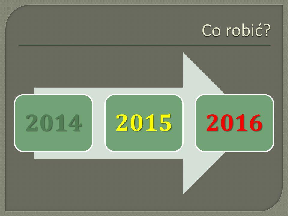 Co robić 2014 2015 2016