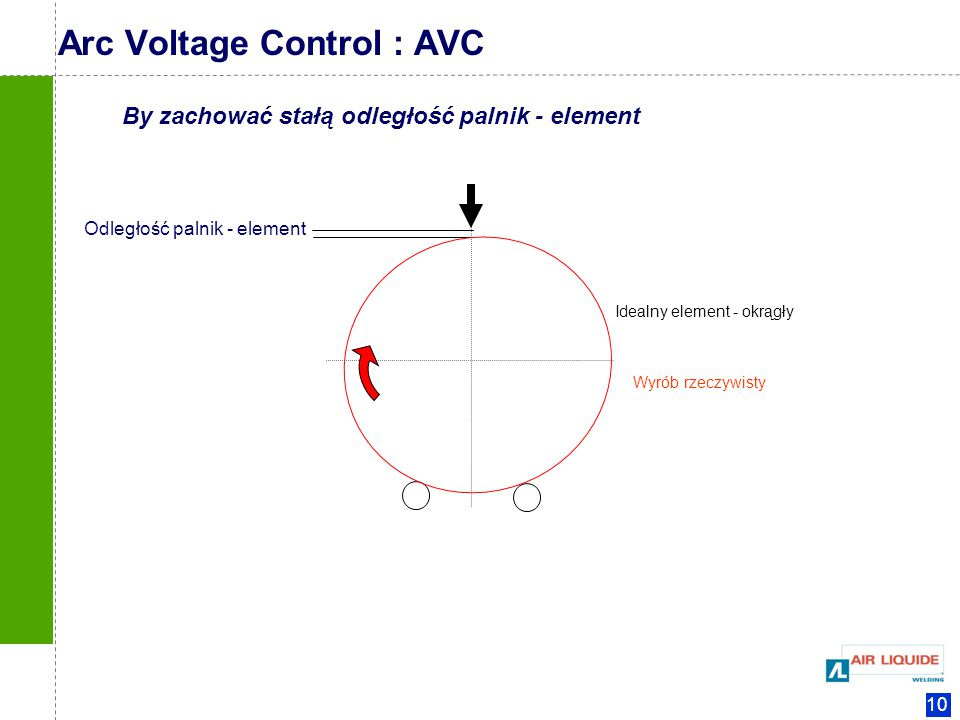 Arc Voltage Control : AVC