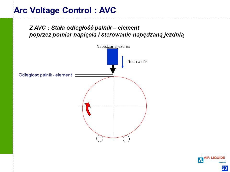 Arc Voltage Control : AVC