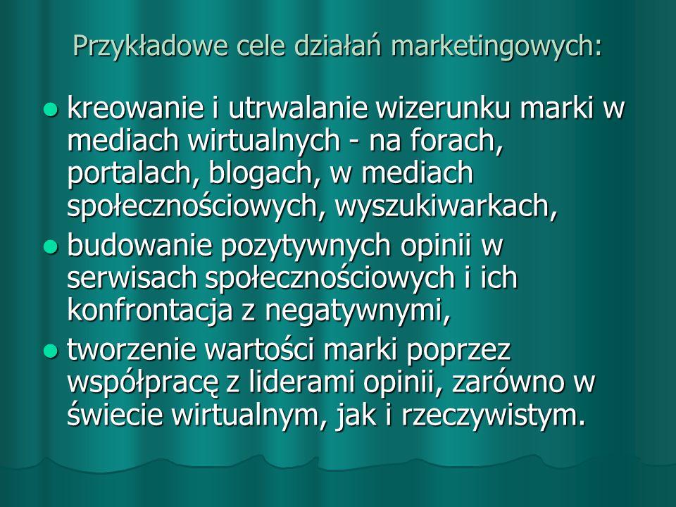 Przykładowe cele działań marketingowych:
