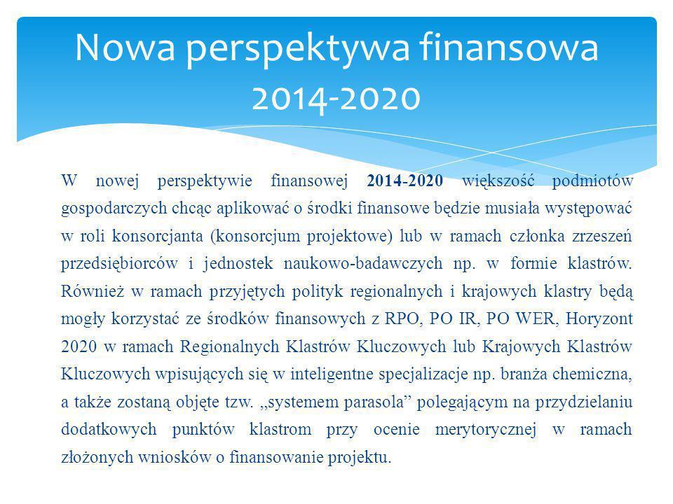 Nowa perspektywa finansowa 2014-2020
