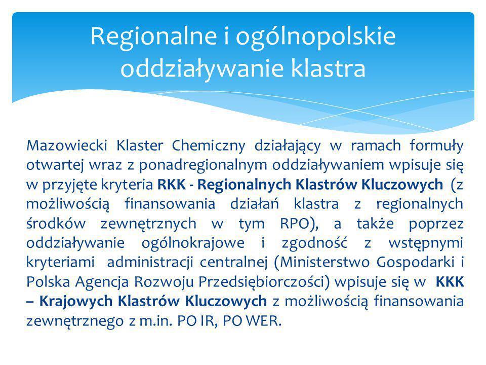 Regionalne i ogólnopolskie oddziaływanie klastra