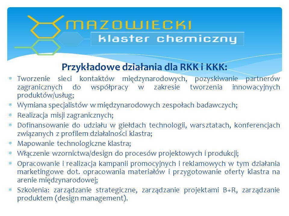 Przykładowe działania dla RKK i KKK: