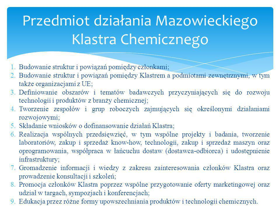 Przedmiot działania Mazowieckiego Klastra Chemicznego