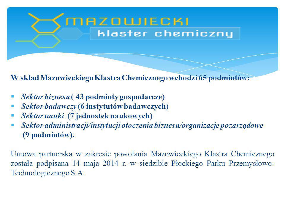 W skład Mazowieckiego Klastra Chemicznego wchodzi 65 podmiotów:
