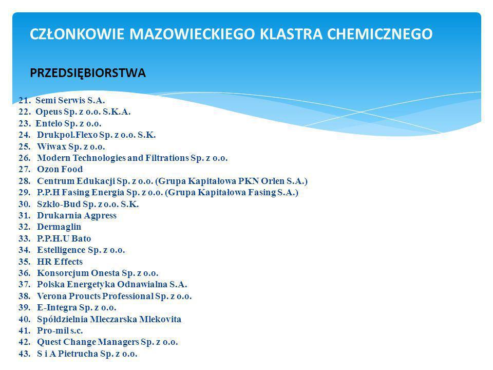 CZŁONKOWIE MAZOWIECKIEGO KLASTRA CHEMICZNEGO PRZEDSIĘBIORSTWA
