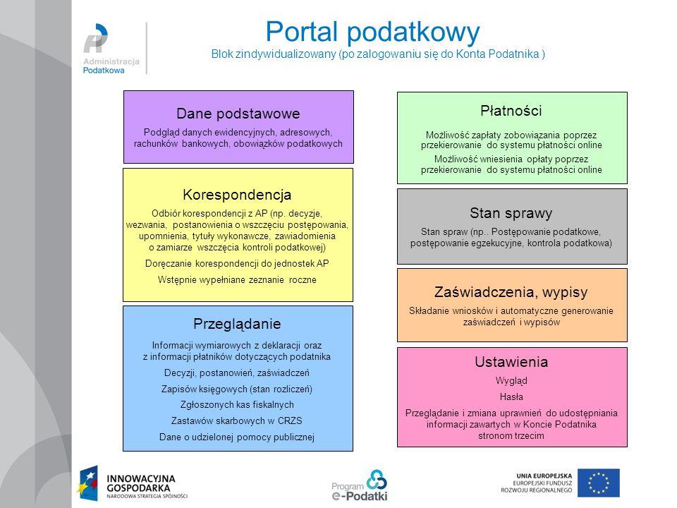 Portal podatkowy Blok zindywidualizowany (po zalogowaniu się do Konta Podatnika )