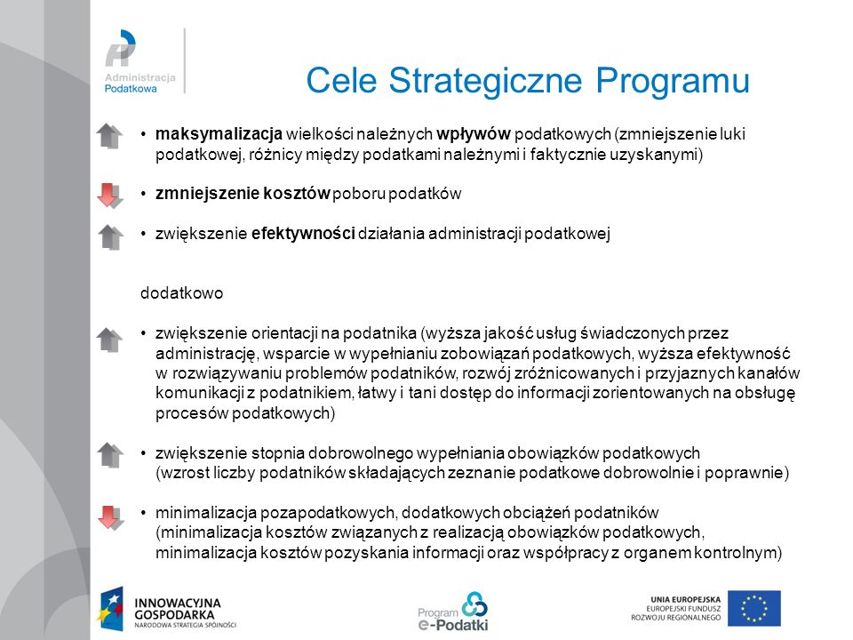 Cele Strategiczne Programu