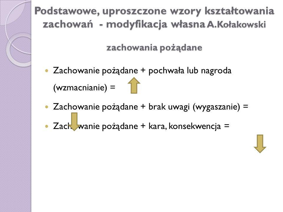 Podstawowe, uproszczone wzory kształtowania zachowań - modyfikacja własna A.Kołakowski zachowania pożądane