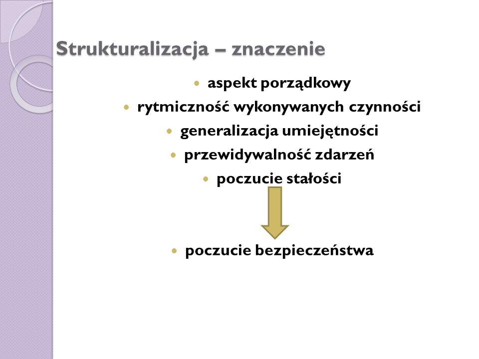 Strukturalizacja – znaczenie