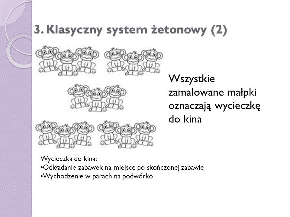 3. Klasyczny system żetonowy (2)