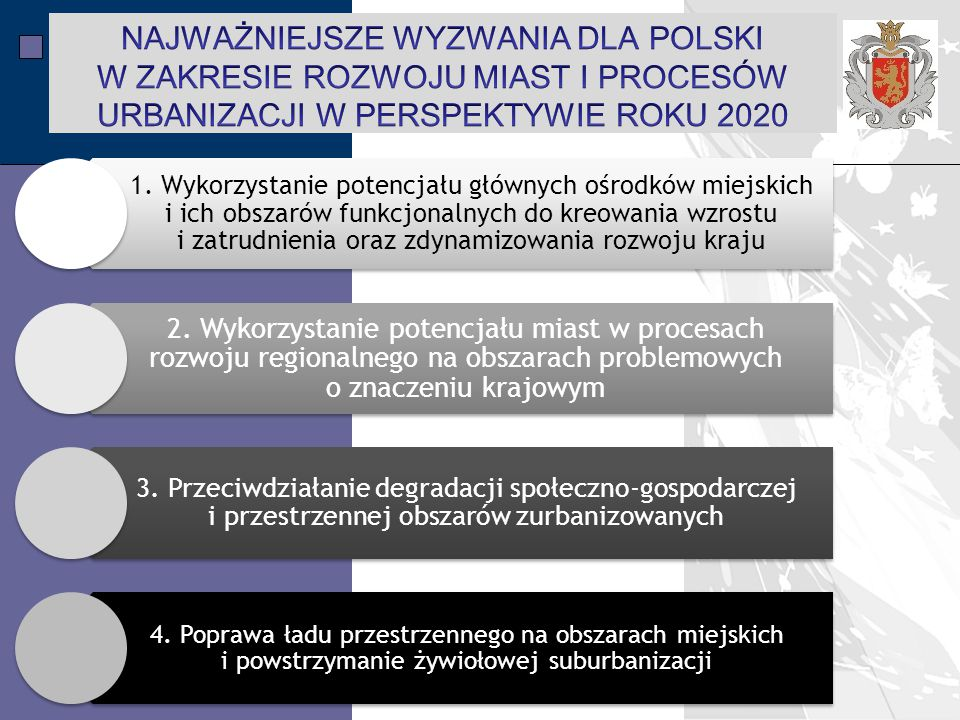 NAJWAŻNIEJSZE WYZWANIA DLA POLSKI W ZAKRESIE ROZWOJU MIAST I PROCESÓW URBANIZACJI W PERSPEKTYWIE ROKU 2020