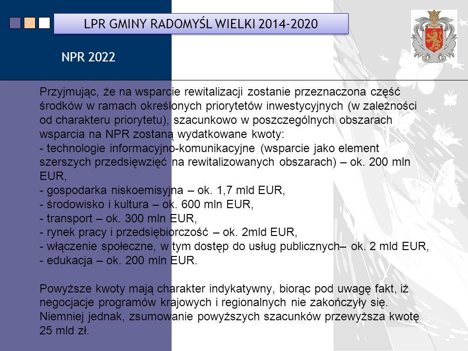 LPR GMINY RADOMYŚL WIELKI 2014-2020